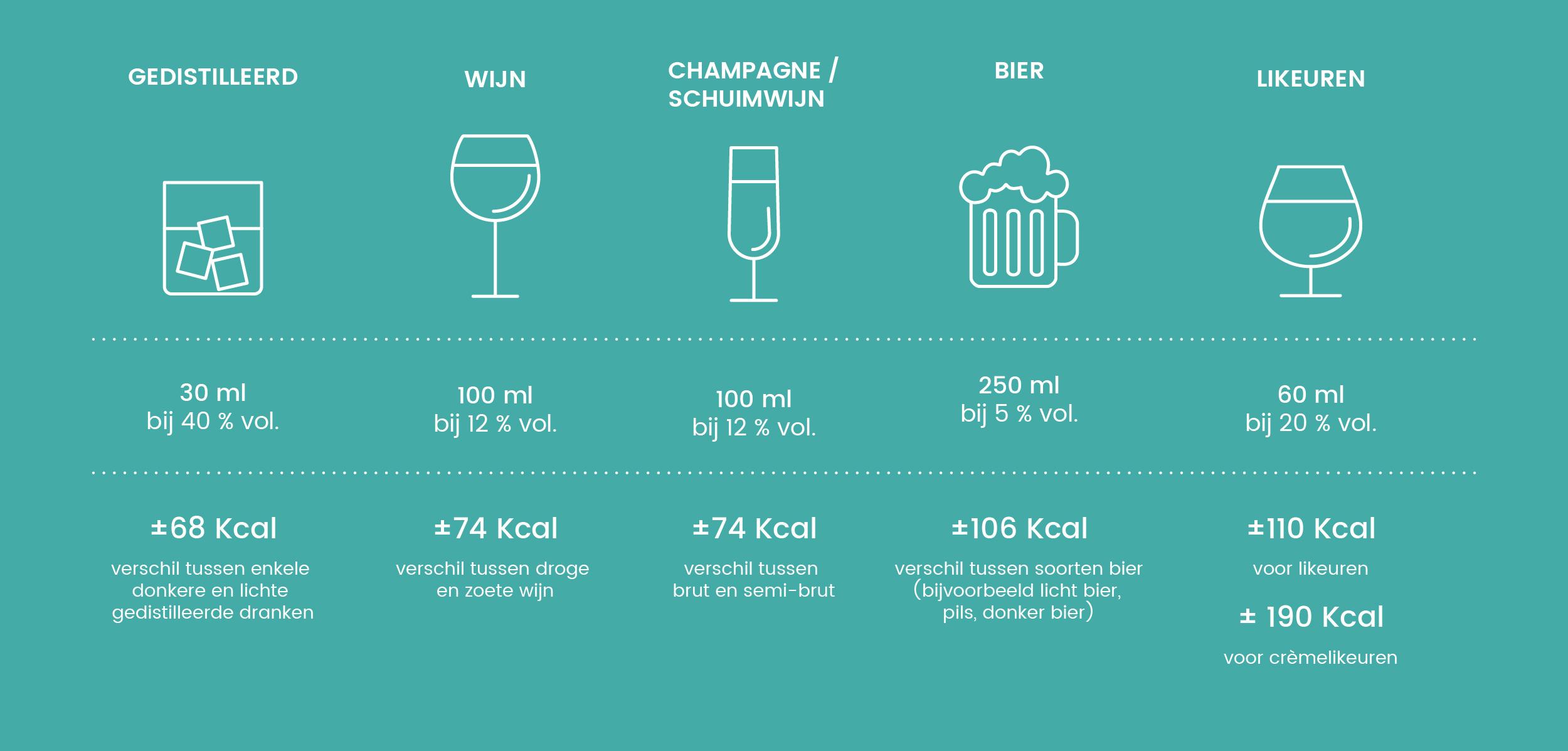 info-alcohol-Kcal-NL