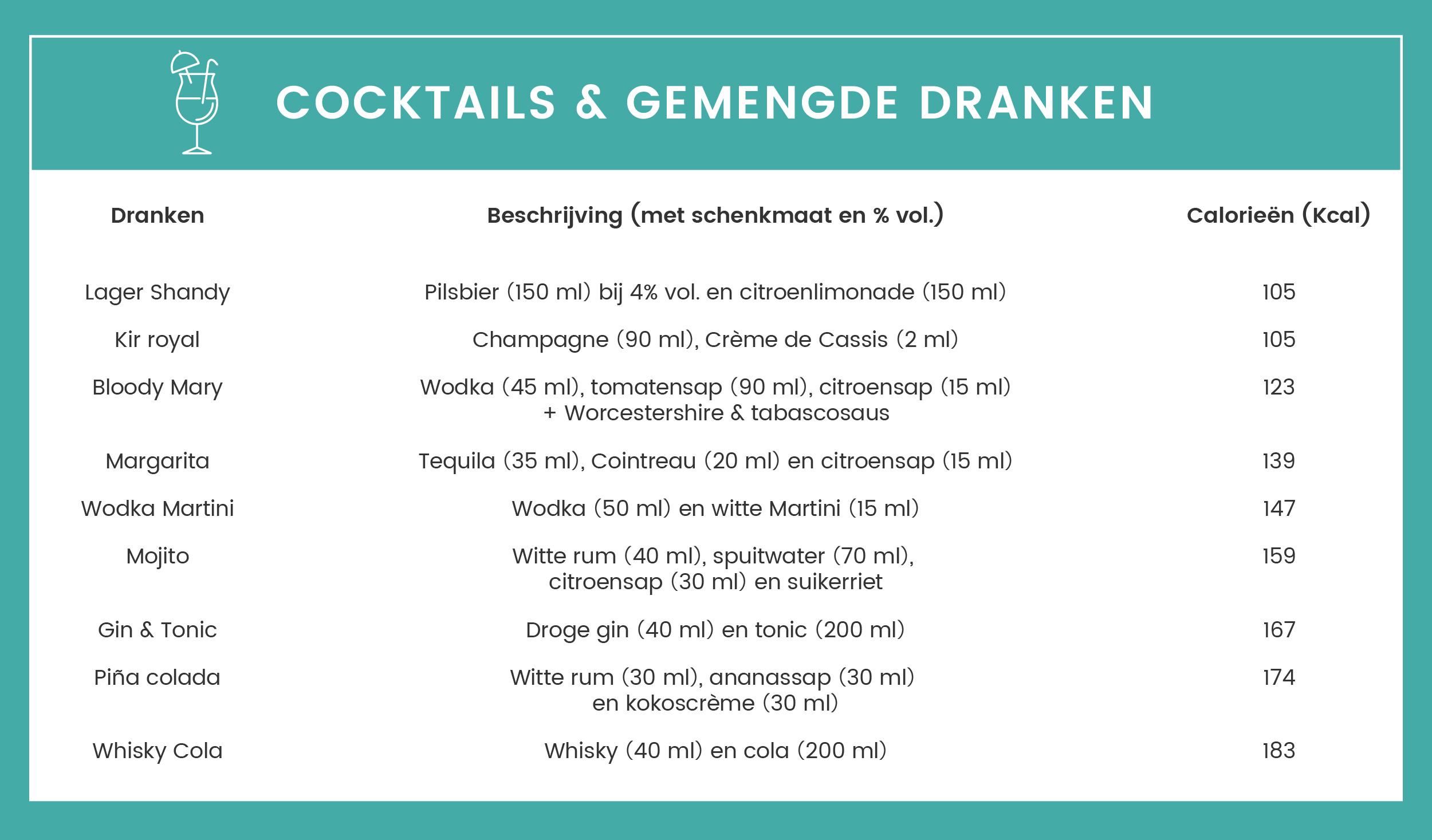 info-alcohol-cocktails-NL