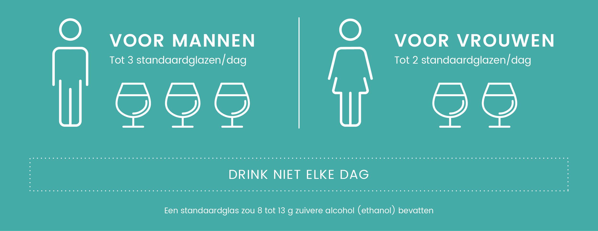 info-alcohol-manvrouw-NL