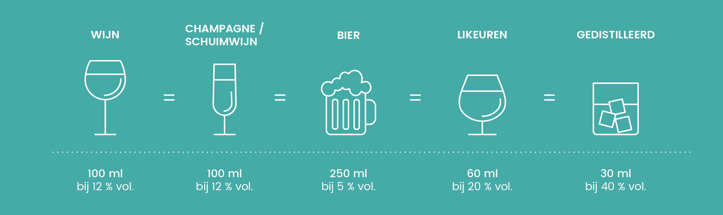 info-alcohol-vergelijking-NL